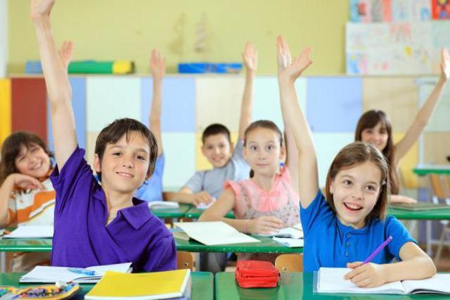 Характеристика на ученика 1 класса
