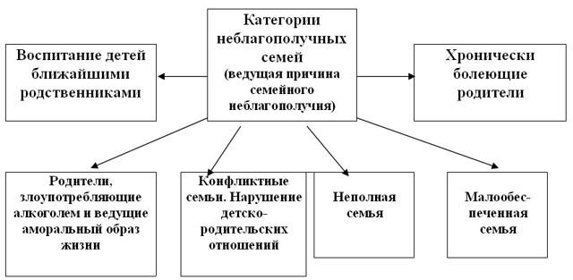 Характеристика семьи: образец, от классного руководителя