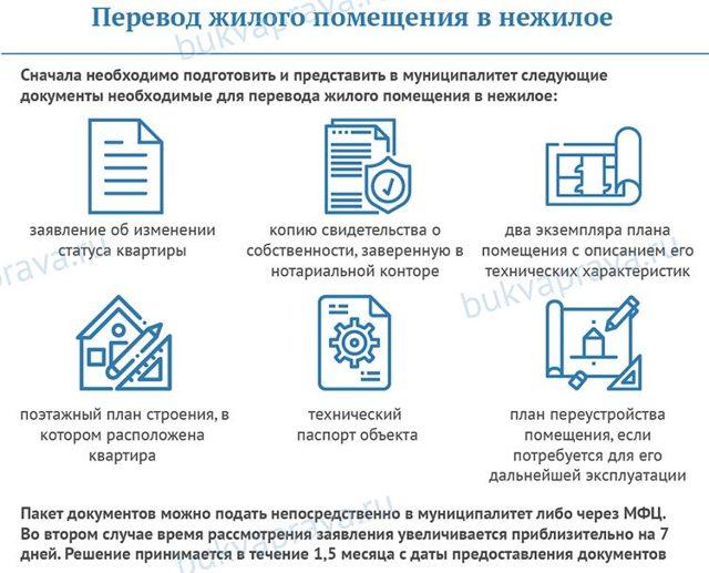 Перевод жилого помещения в нежилое: пошаговая инструкция