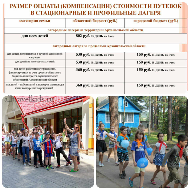 Как вернуть деньги за путевку в детский лагерь - что нужно делать