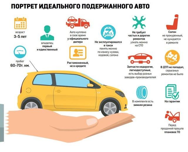 Правила продажи автомобиля в 2020 году: что нового