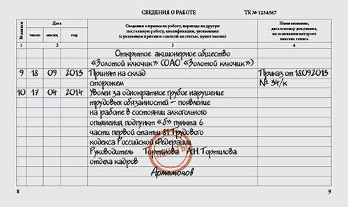 Увольнение по статье за невыполнение должностных обязанностей: порядок проведения процедуры