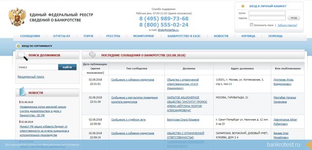 Сообщения о банкротстве юридических лиц: публикации о банкротстве